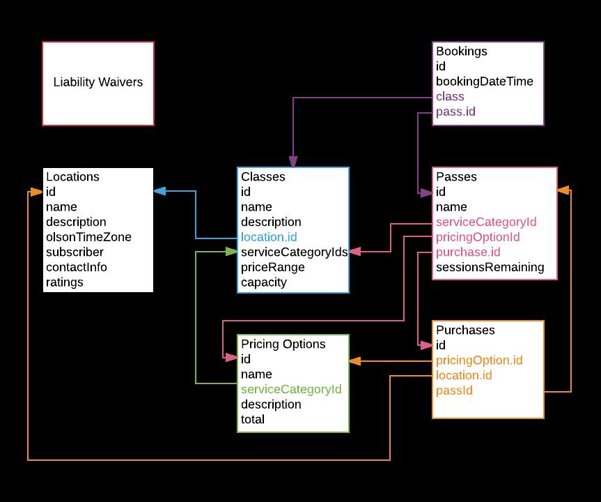 Affiliate API Documentation